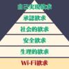 iOSDC Japan 2018でネットワークスタッフと30分セッションとシークレットLTをやりました #iosdc