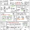 簿記きほんのき31 【仕訳】仕入れした時の送料(相手負担)