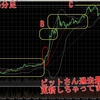 ビットコインFX 8月5日チャート分析 過去最高値更新でやる気満々のbitcoinさん!