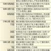 彼の無念晴らしたい 森友疑惑 自殺職員の元同僚 - 東京新聞(2019年4月24日)