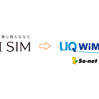 格安SIMからUQ wimaxへ契約変更します