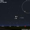 ストロベリームーンと土星