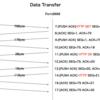 Golangで作成したWEBサーバーのTCP通信(HTTP GET)をWiresharkで検証
