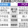 抗原検査キット薬事承認 迅速な新型コロナ感染判定へ一歩前進!