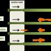 構造多型の検出原理1