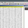 ARM命令はなぜ先頭に0xEが並ぶのかについて調べてみた