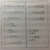 両手でハイハットを叩く16ビート応用編(3/3)