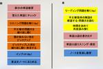 現役東大生が提案「ふせんを使った学習計画術」がおすすめ! 達成感とモチベーションのアップに効く
