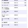 2020/04/24(金)