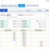 【適示開示】シャルレ(9885)の中間決算の発表と株価の動き