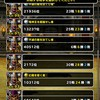 level.1021【ゾンビ系15%UP】第143回闘技場ランキングバトル最終日