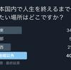 【アンケート!】日本国内で人生を終えるまで住みたい場所はどこですか?
