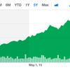 投資を検討している株一覧-ver1.6 2017年9月時点