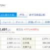 【適示開示】ヨロズ(7249)の上方修正と株価の動き