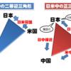 ◇日米中は正三角形