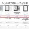 Voyage&Oasisよりオススメ! Kindle Paperwhite レビュー
