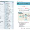 特定疾患手帳の延長使用の通知