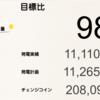 4月と5月分の宮崎県三股町1号発電所と茂原市本納1号発電所における総発電量は16270kWh(目標比101%)でした!