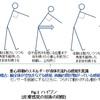 『人を動かす』 合気道の考え方