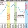 相模原市中央区の人身交通事故、減少傾向!(2021/10/16)