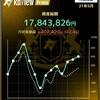 今日の株の取引 (買い、メディアス、ブリッジインターナショナル。売り、GUMI、ギフティ。)