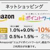【Amazon利用で10%分ポイント付与】ゴールデンウィーク中のエムアイカード利用がおトクすぎる!