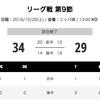 10.29 東芝 VS NTTコム@三ツ沢球技場…からは野毛で呑もう