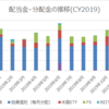 【資産運用】2019年11月の配当金・分配金収入