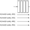 fork/joinが可能なchiselテスト環境chisel-testers2を試す