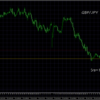 トレード結果 GBP/JPY