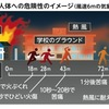 「茅ケ崎市 災害対策基本条例」を直接請求! (part-1)