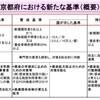 オンライン面会 拡大予防観点より8/1~予定