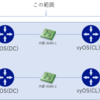 クライアントHyper-V上とvyOSでネットワーク検証する その2