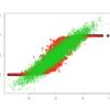 (追記5件あり)統計モデリング基礎論再び:データの生成過程から見てGLMが最適な場合にあえて線形回帰を当てはめてみる