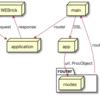 Rubyで作るオレオレWebフレームワーク「第2回 GETに対応したRouting機能を作る🛣」