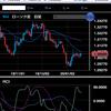 2020/1/20朝 FX USD/CAD新規エントリー