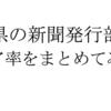 石川県の新聞発行部数とシェア率を市政別にまとめてみた。