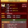 反省会(20180207)