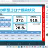 新型コロナ 兵庫県 115人 , 宝塚市 8人