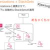 JAWS-UG朝会で、CloudFormation StackSets × AWS Organizationsの話をしました