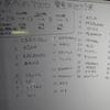 【G1】TFSあべのアポロ大会 賢竜予選 (8/20)