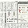 3月6日発売『日経MJ』にて、IQONが取り上げられました!