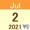 前日比13万円以上のマイナス(7/1(木)時点)