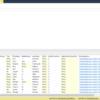 【SQL Server(連載)】SELECT文 (レコードの抽出 WHERE) -4-