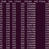 PandasのデータをSQLite3で保存する