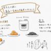 電気圧力鍋で黒豆と金柑の甘露煮を作った
