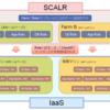 SCALRを使ってサーバー構築1 ~オートスケーリング~