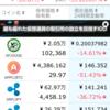 仮想通貨暴落相場 1月17日(-150万円)