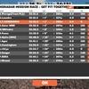 BikeRadar Mission Race  300W,1min×8