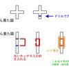 シフトノブの軸が折れた時の修理法